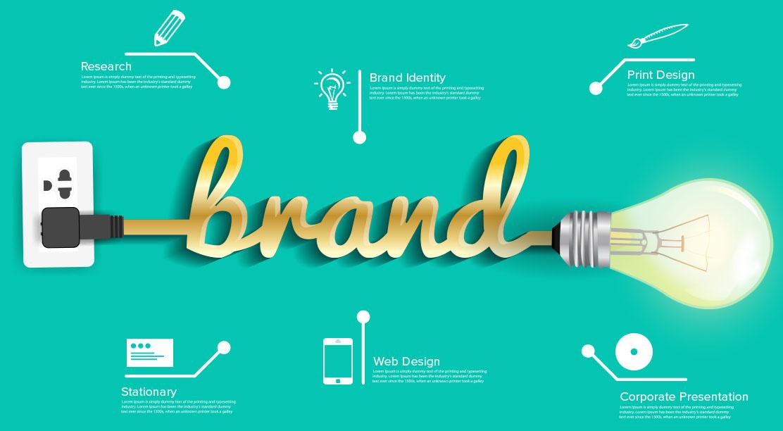 Un buon branding aziendale fa la differenza tra un cliente preso e uno perso
