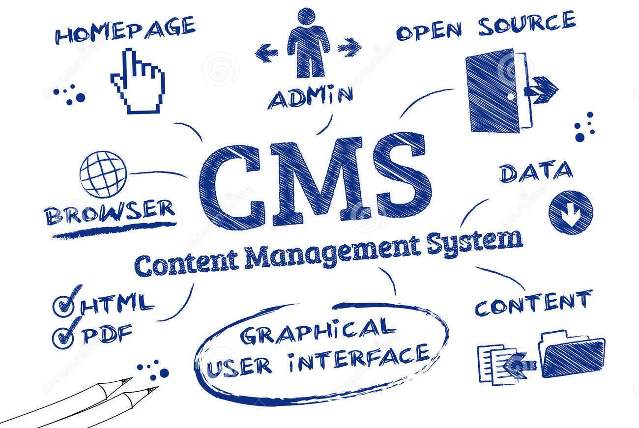 Scopri perchè utilizzare un CMS per realizzare il tuo sito