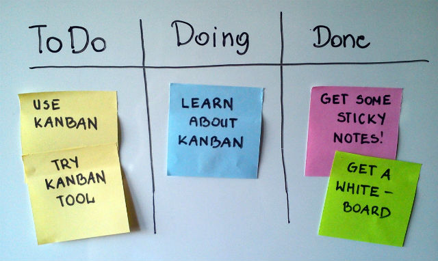 Lavagna Kanban: rendi agile il lavoro del tuo team!