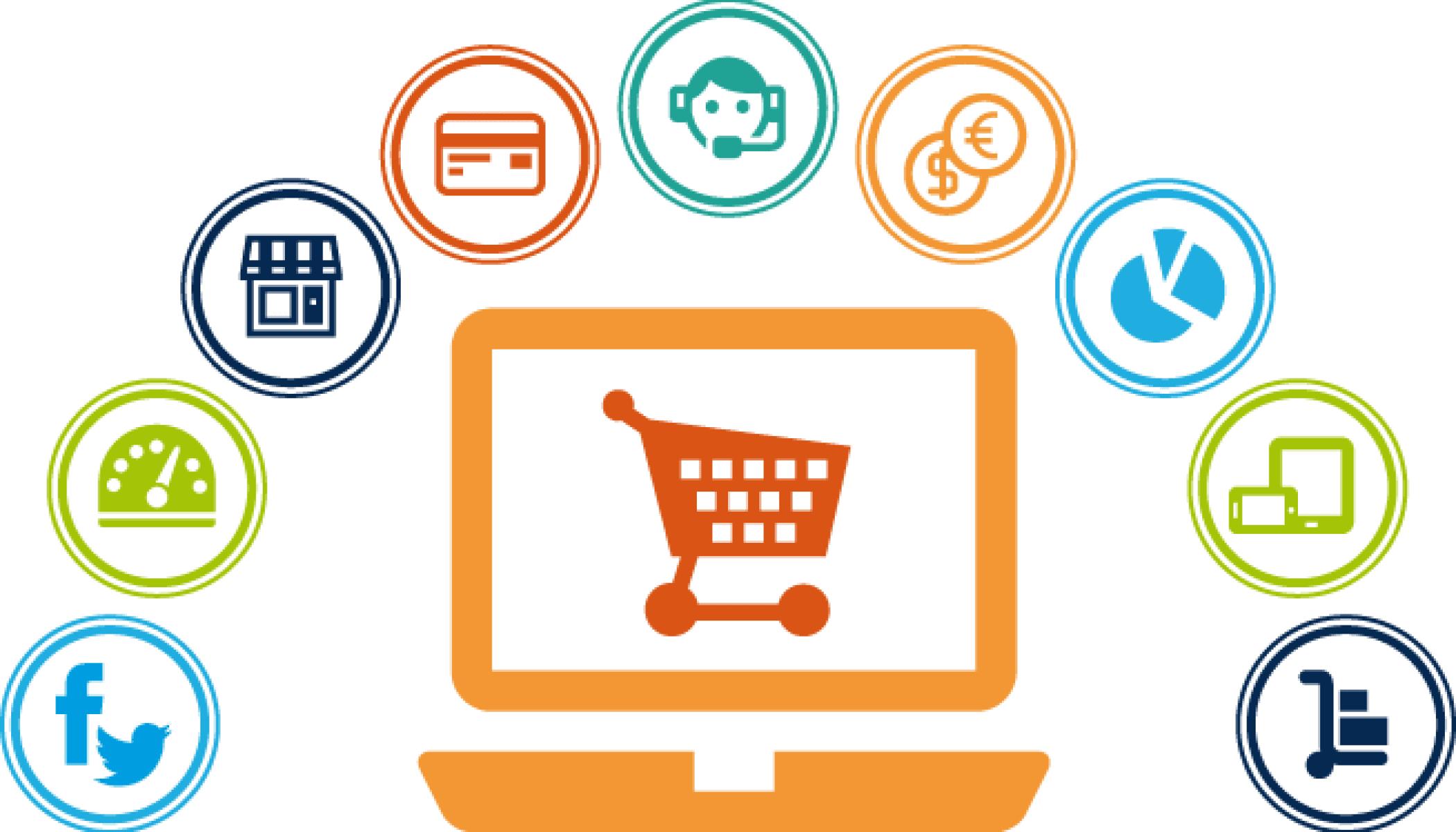 marketing sito e-commerce