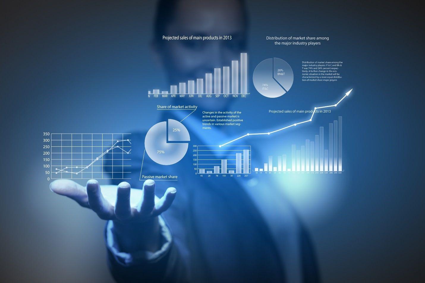 Business Digital Analysis: quanto è importante?