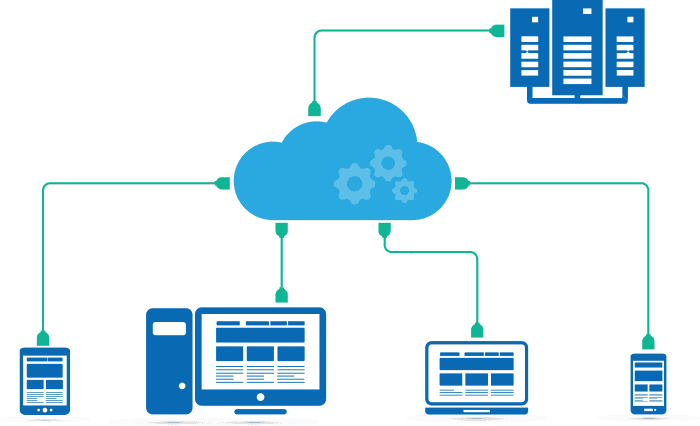 digital transformation-cloud