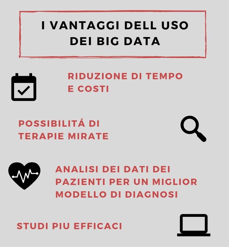 Cura del cancro con i big data