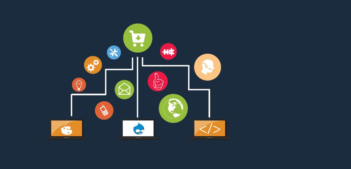 Sviluppo siti web in Drupal
