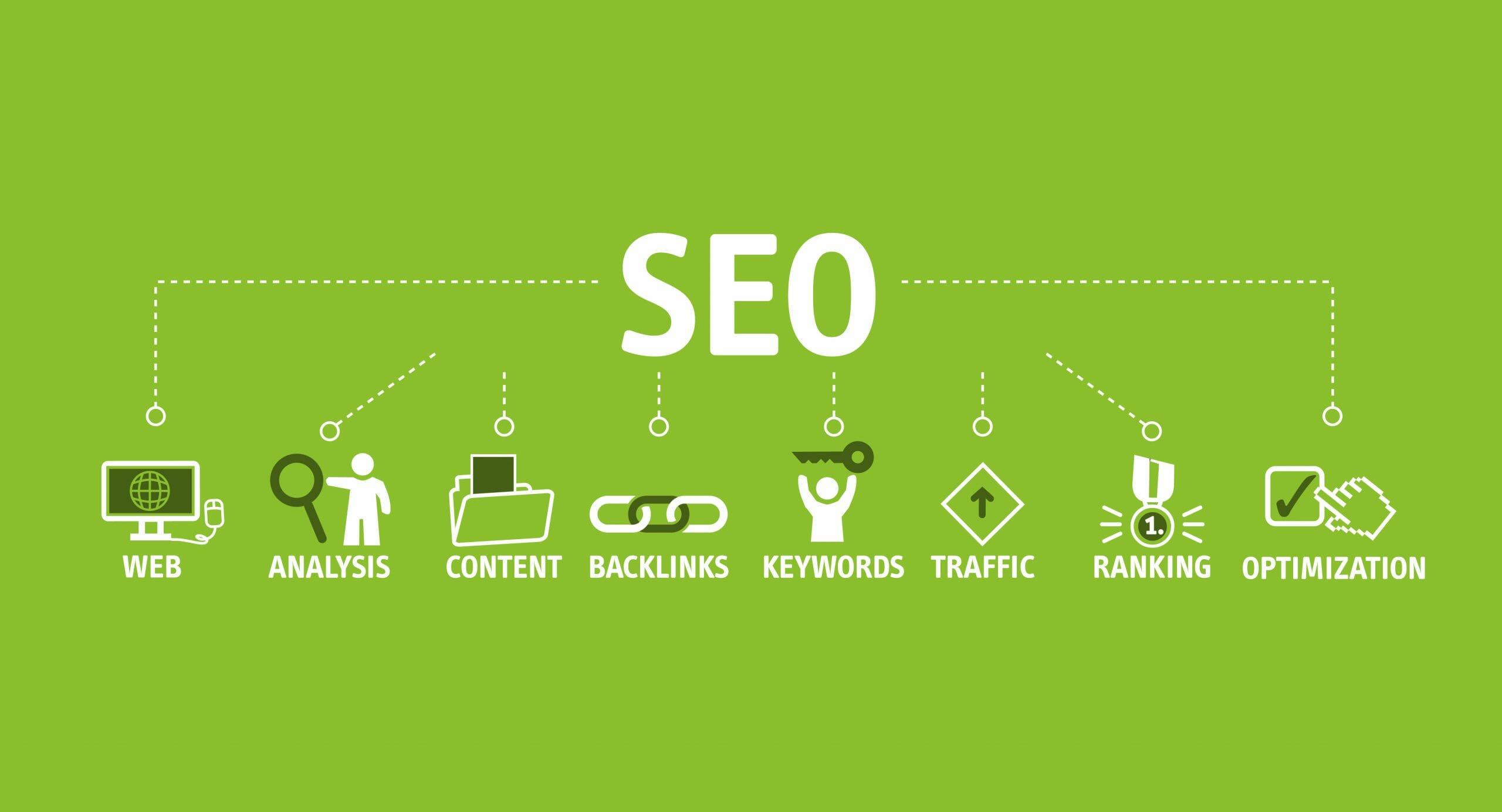 Fattori Ranking SEO che non devi ignorare se vuoi posizionarti sul web