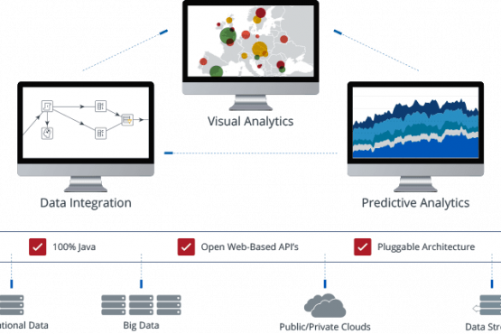 pentaho business analytics