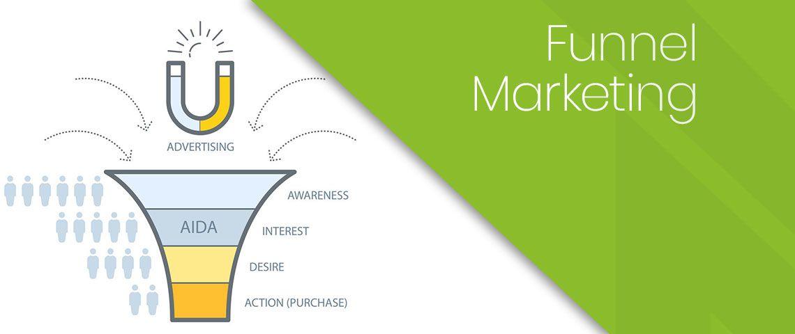 Funnel marketing: cos'è e come crearlo per convertire i tuoi clienti