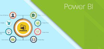 costo power BI