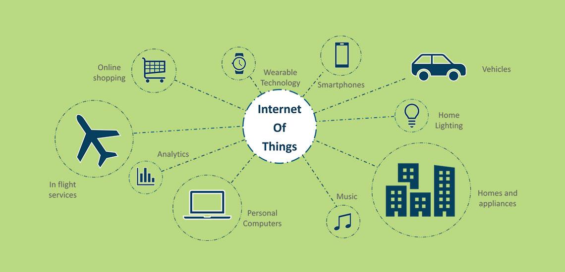 Tecnologia IoT- ambiti d'applicazione