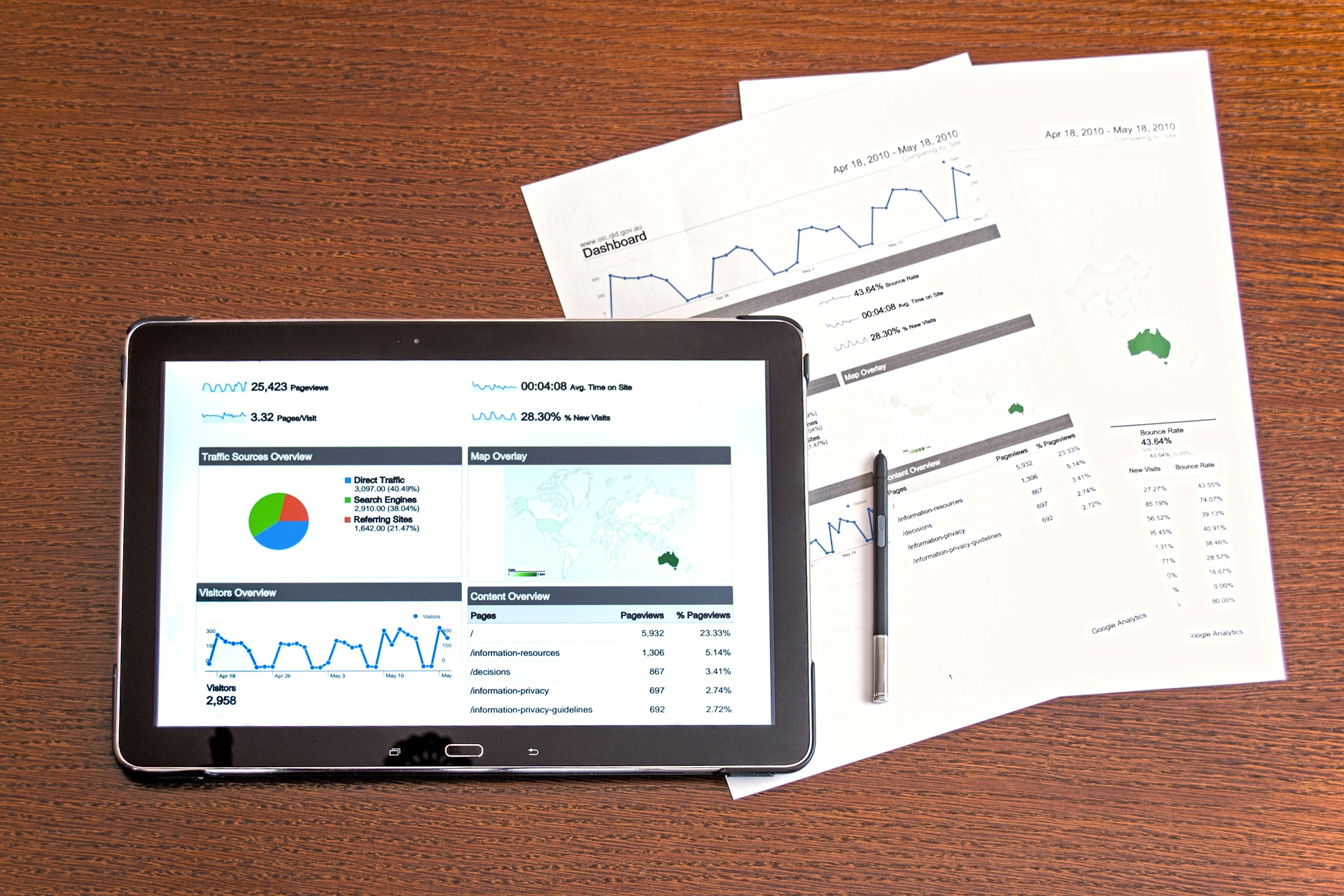 importanza di valutare i dati