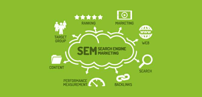 Quali aziende possono ottenere risultati con la SEM?