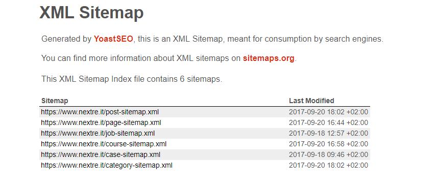 Reputazione Online & SEO - sitemap