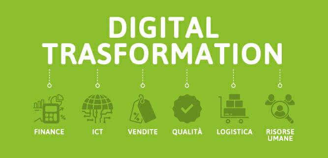 Quali sono i processi aziendali che possono essere trasformati digitalmente?