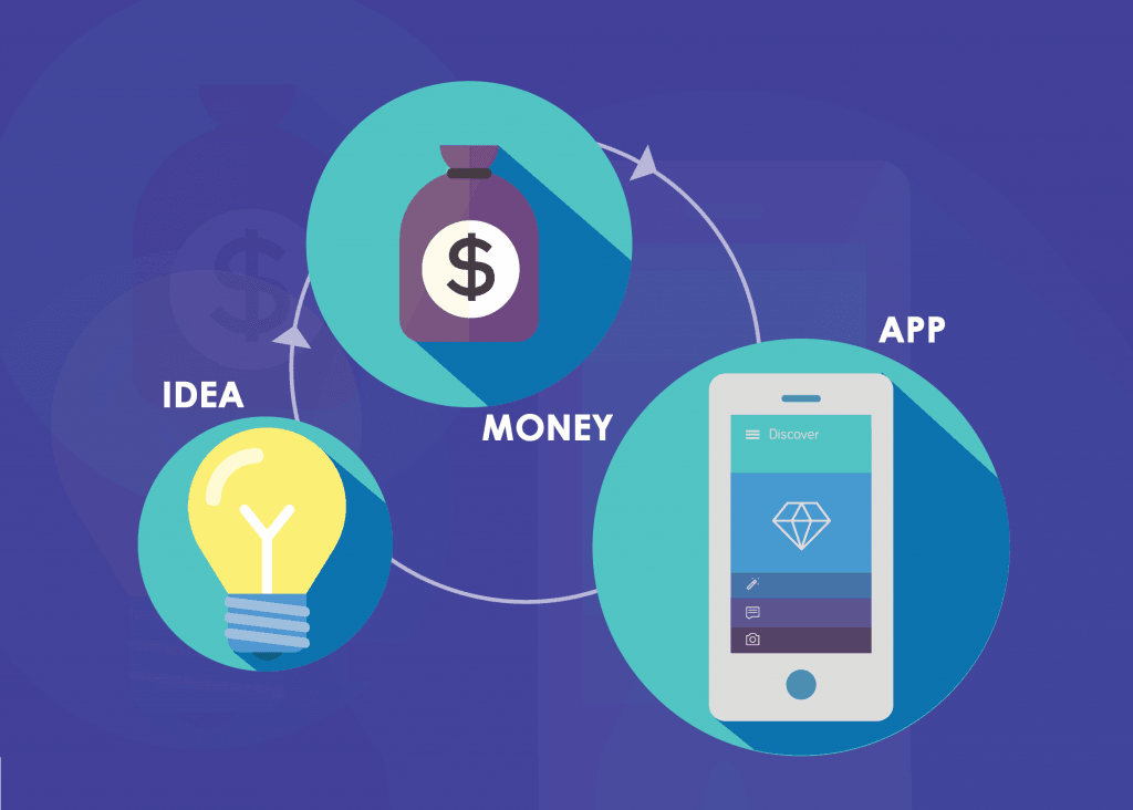 budget costo app 2019