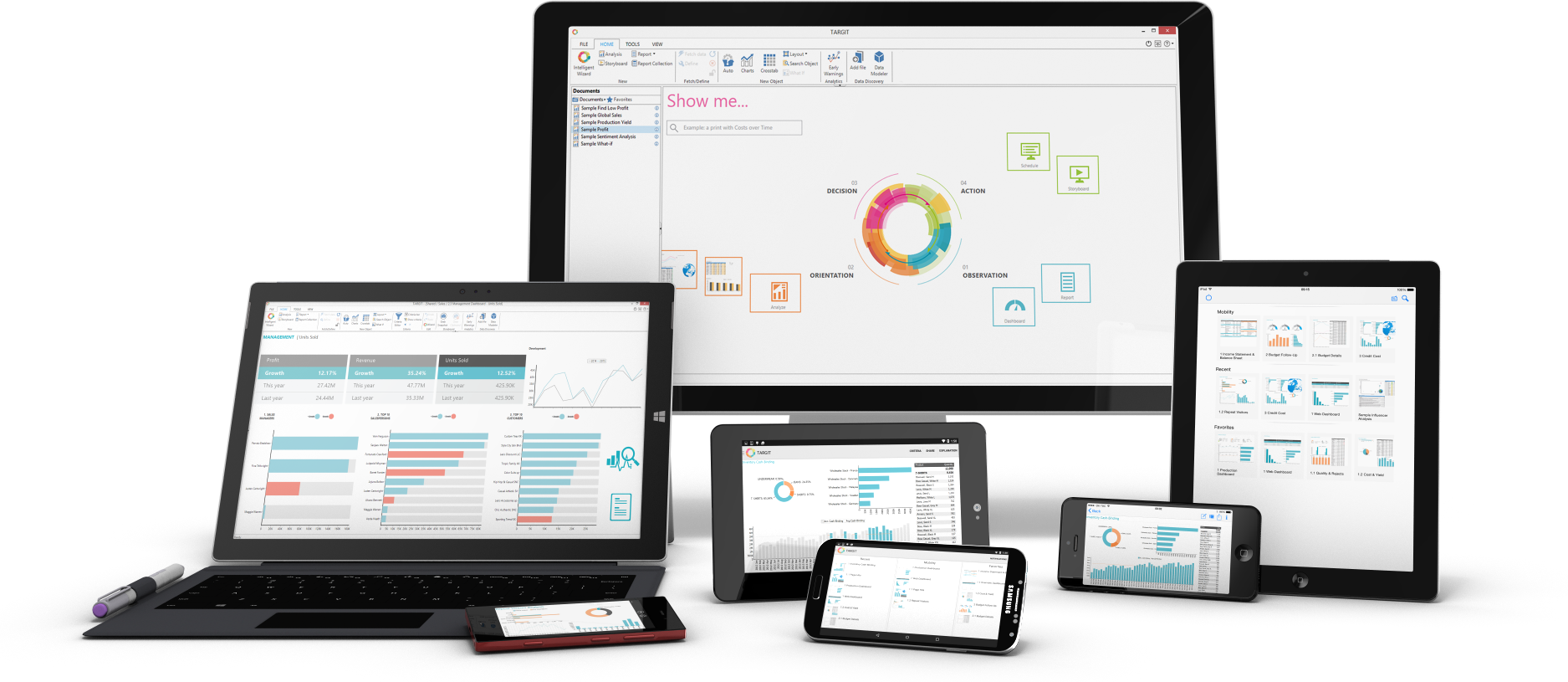 Jaspersoft Suite Business Intelligence