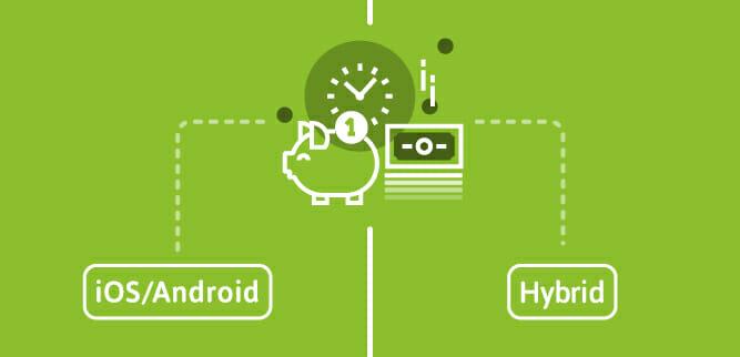 Quanto costa sviluppare un'App per iOS, Android, o Ibrida?