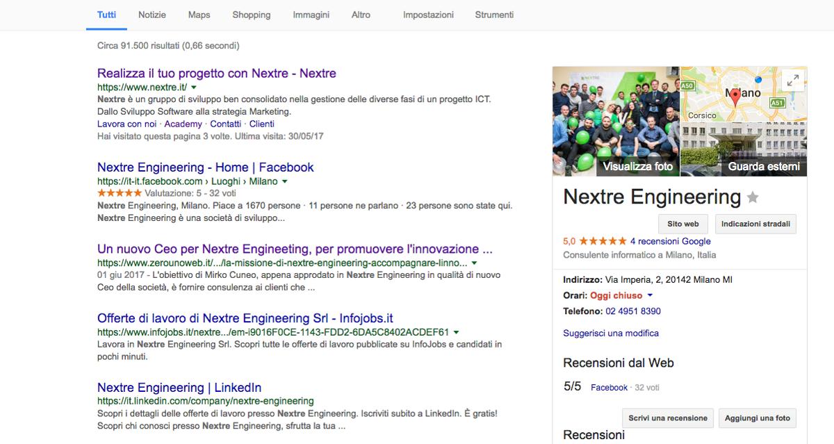 Posizionamento Su Google di un sito web