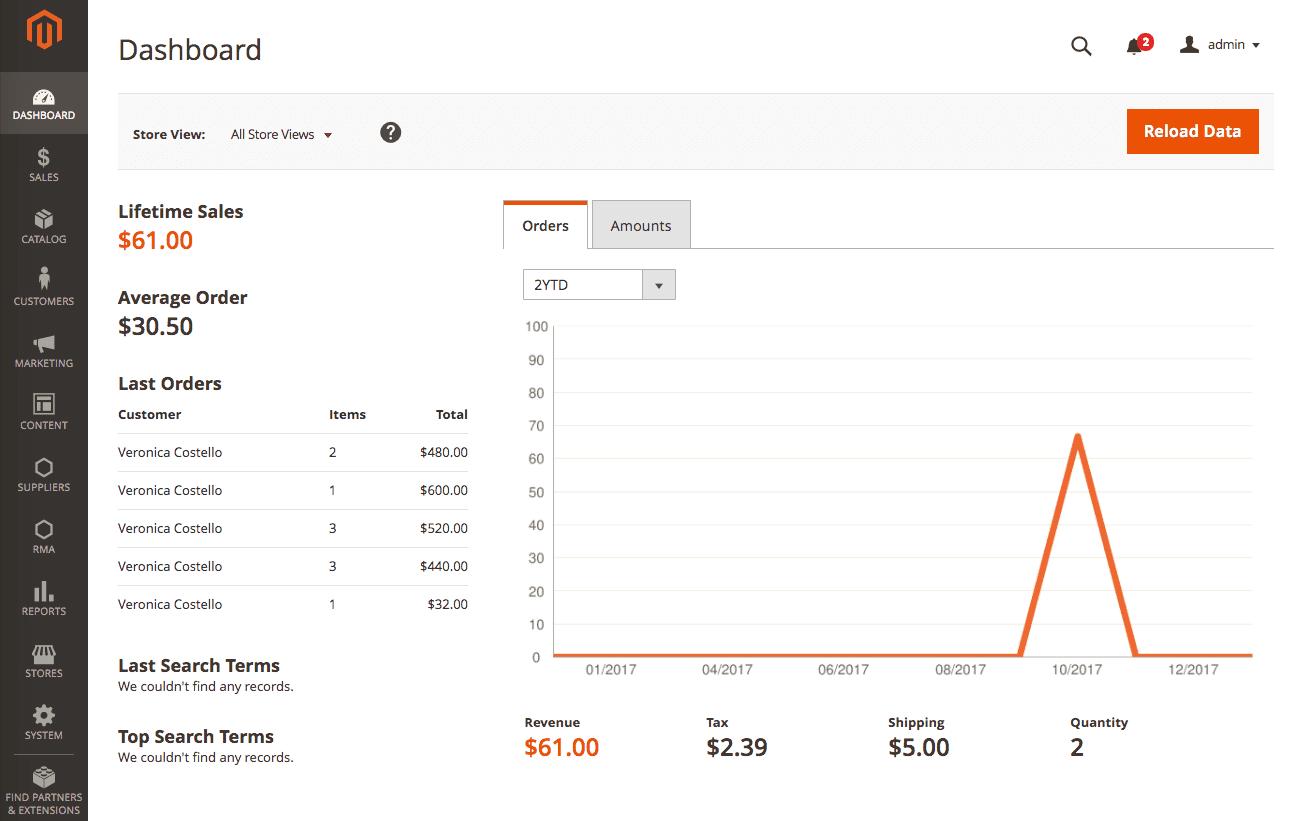 e-commerce magento dashboard