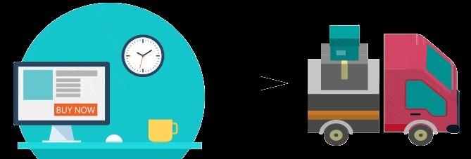come creare un sito e-commerce