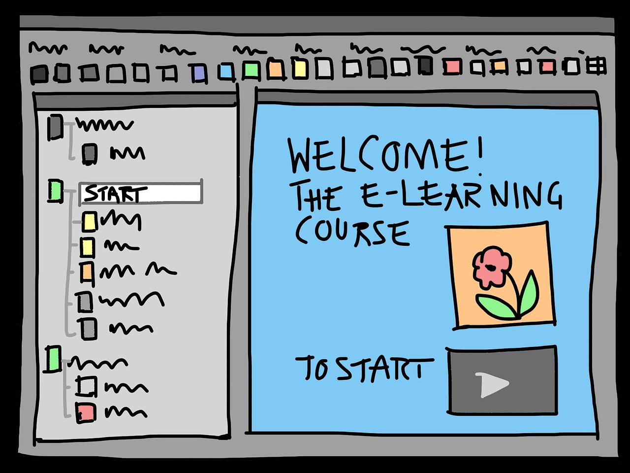 esempio corso e-learning