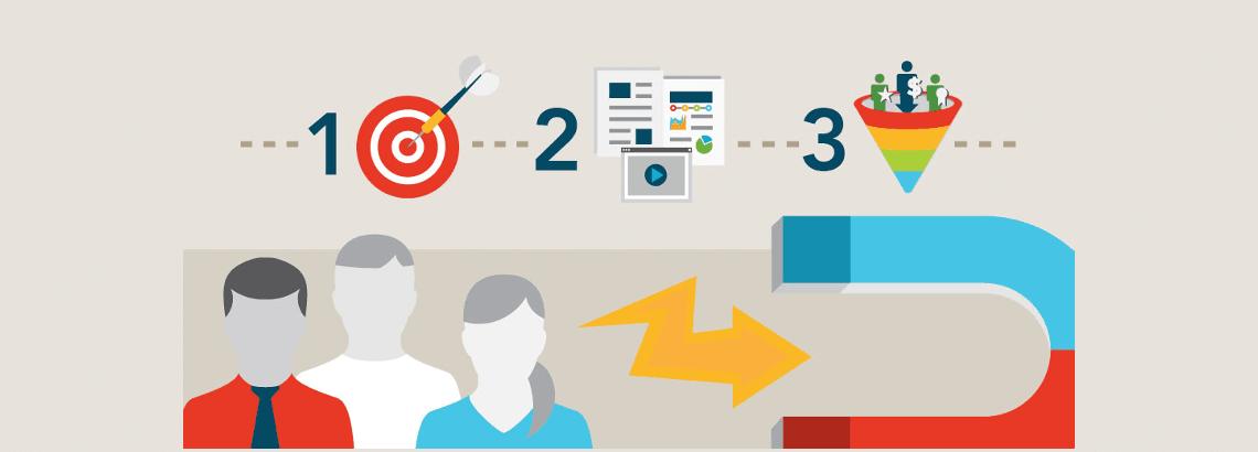 Come fare Lead Generation su Facebook: esempi e strategie