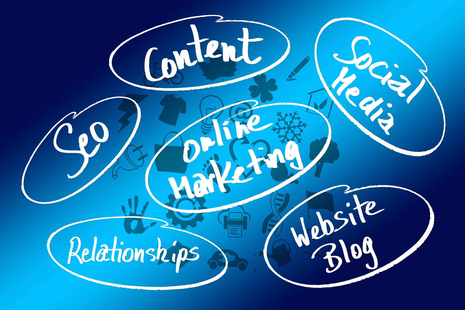 Preventivo social media marketing
