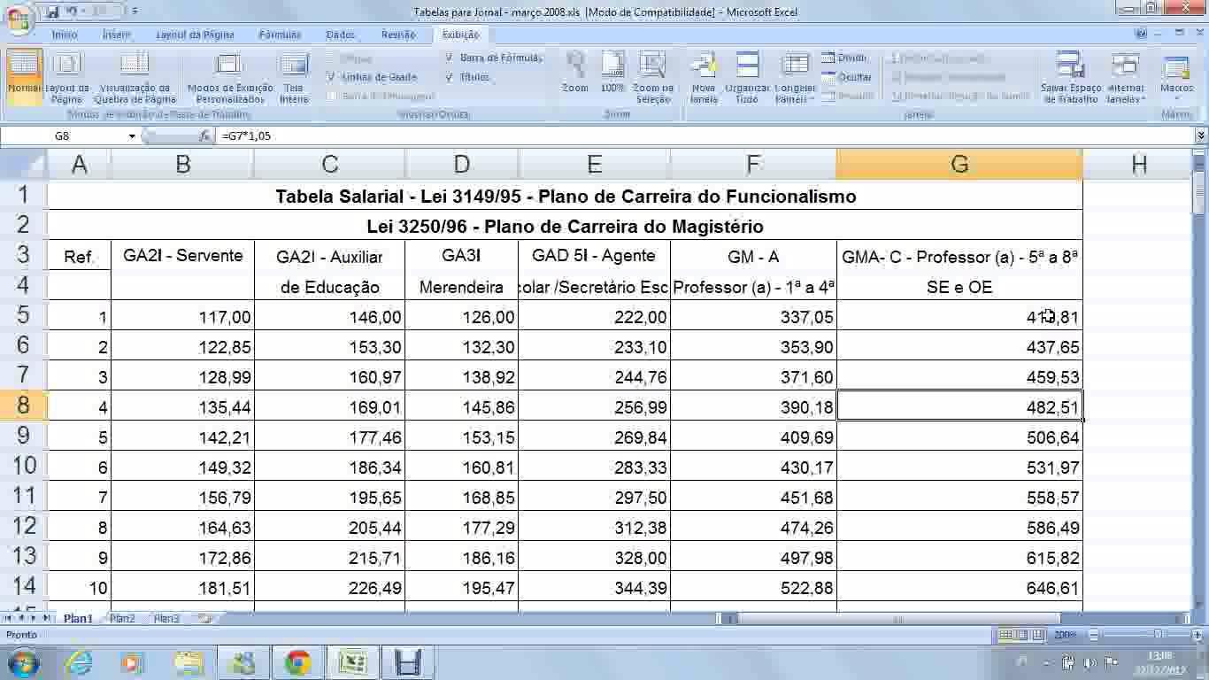 Perché smettere di usare Excel