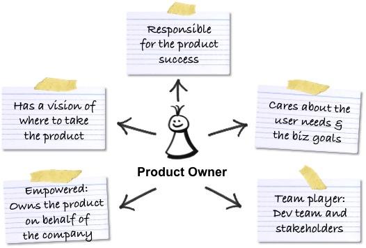 ruolo-del-product-owner-scrum-metodo-agile
