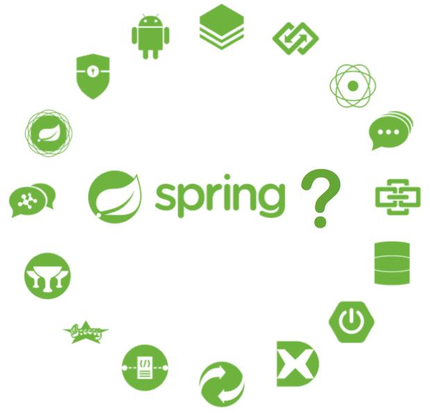 spring boot tutorial