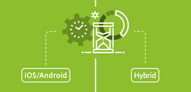 Quanto tempo ci vuole per sviluppare un'App per iOS, Android, o Ibrida?