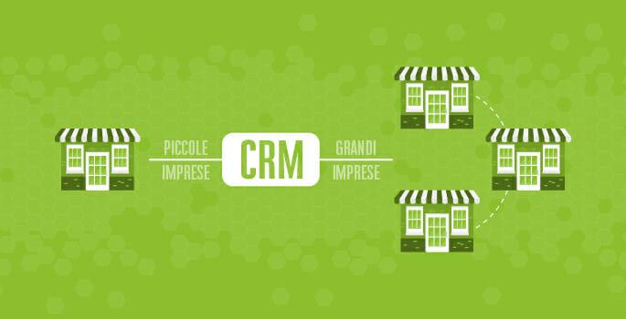 CRM per PMI